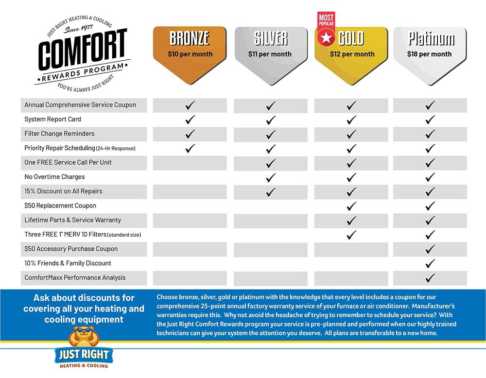 customer care program brochure.